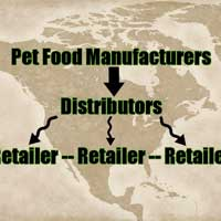 Distributors of pet food