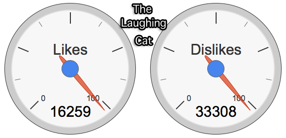 Laughing cat likes and dislikesLaughing cat likes and dislikesLaughing cat likes and dislikes