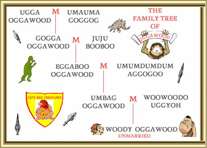 Woody's family tree