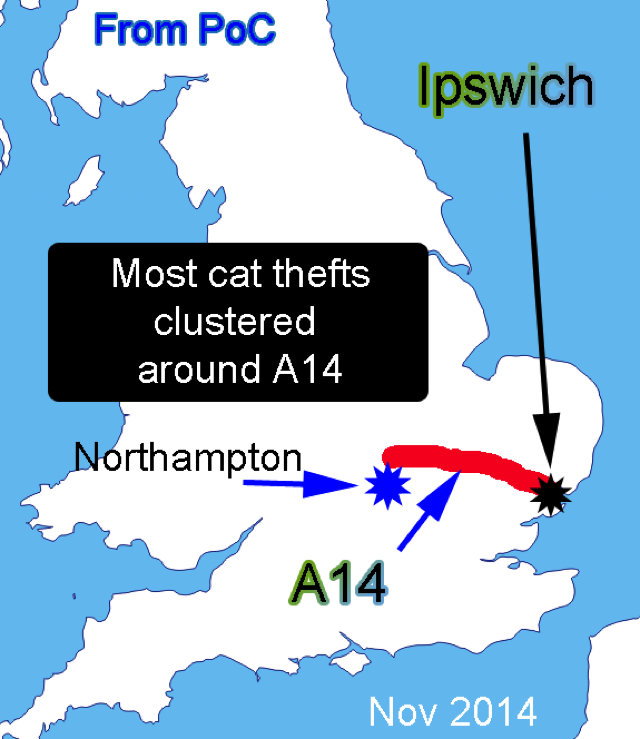 Where these cats thefts to do with the cat fur trade on the continent?
