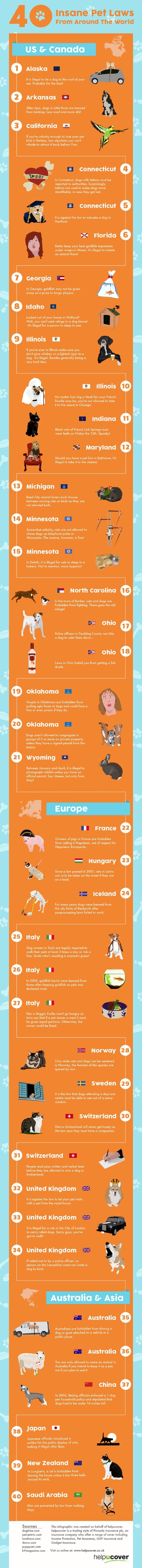 Bizarre animal laws USA