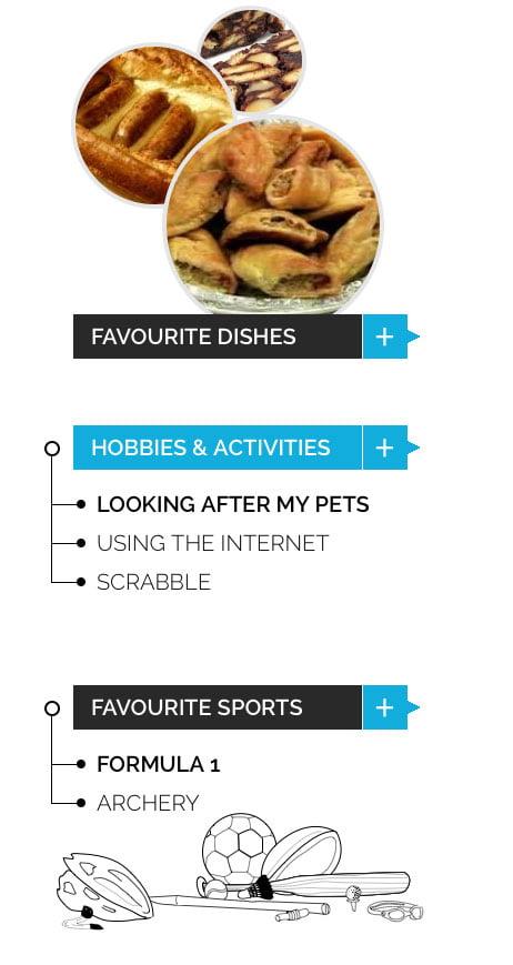 Profile of cat lover in the UK