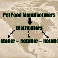 Distributors of pet food
