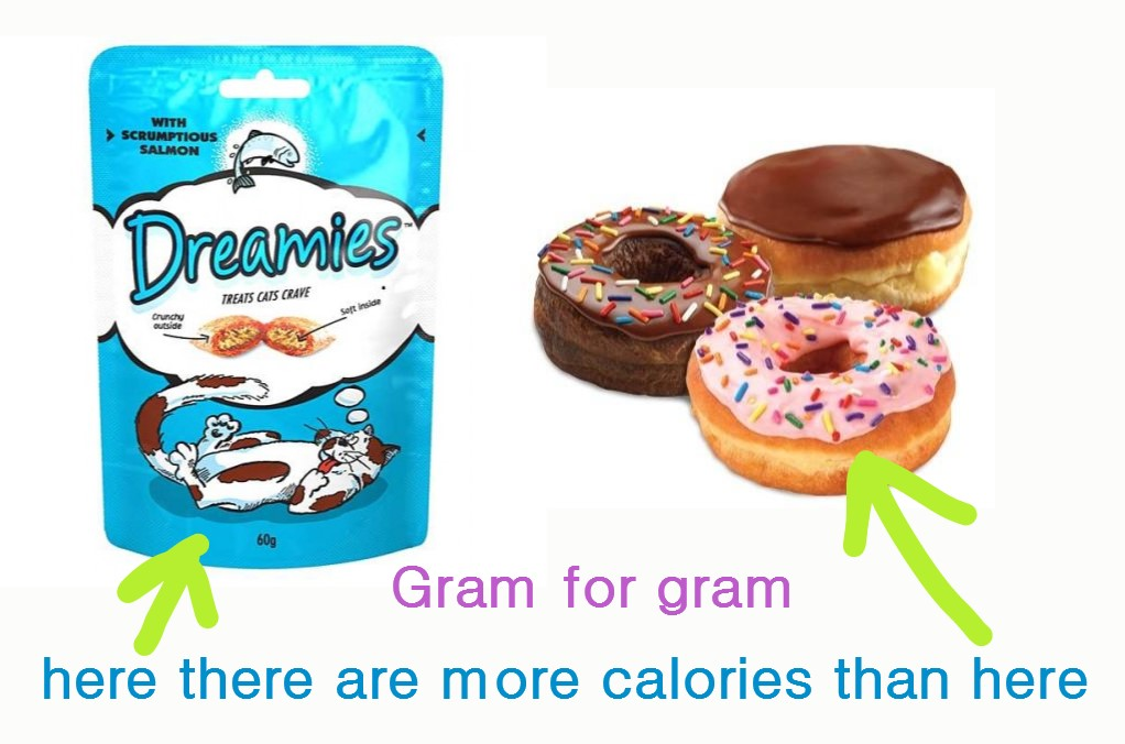 Calories in cat treats