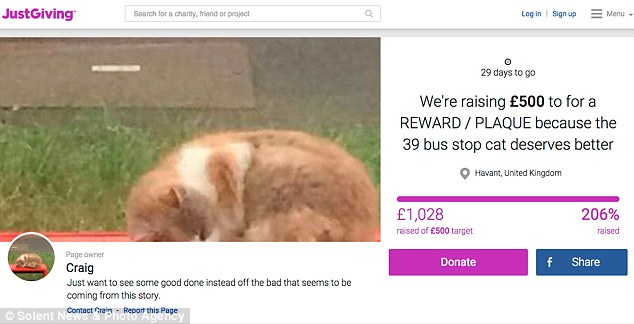 Crowd funding donations have reached over £1,000