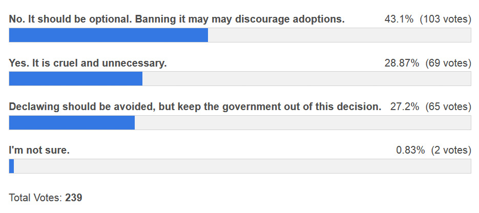 Declawing poll New Jersey