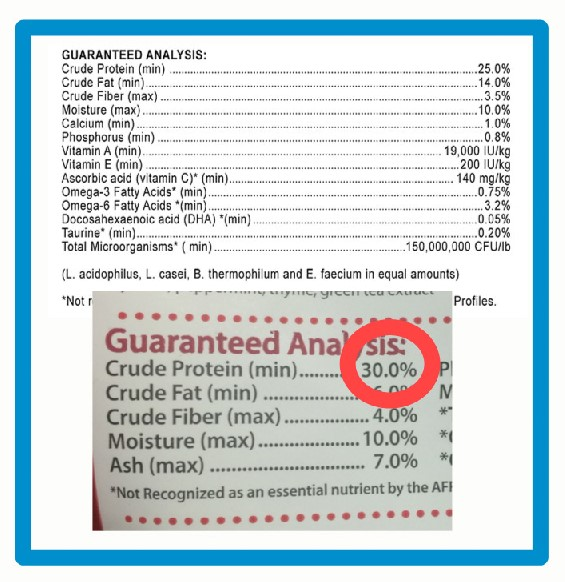 Protein in pet food label