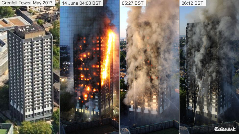 Grenfell tower block sequence