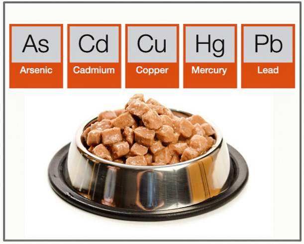 Heavy metals in pet food are carcinogenic