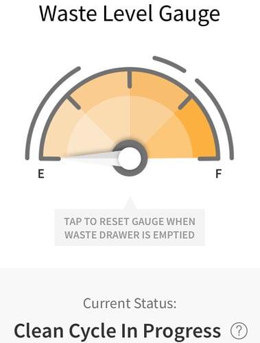 Waste gauge