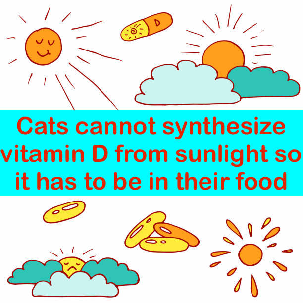 Vitamin D premix issue exposes possible cosy relationship between FDA and Hills