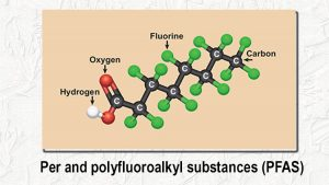 Per and polyfluoroalkyl substances-(PFAS)