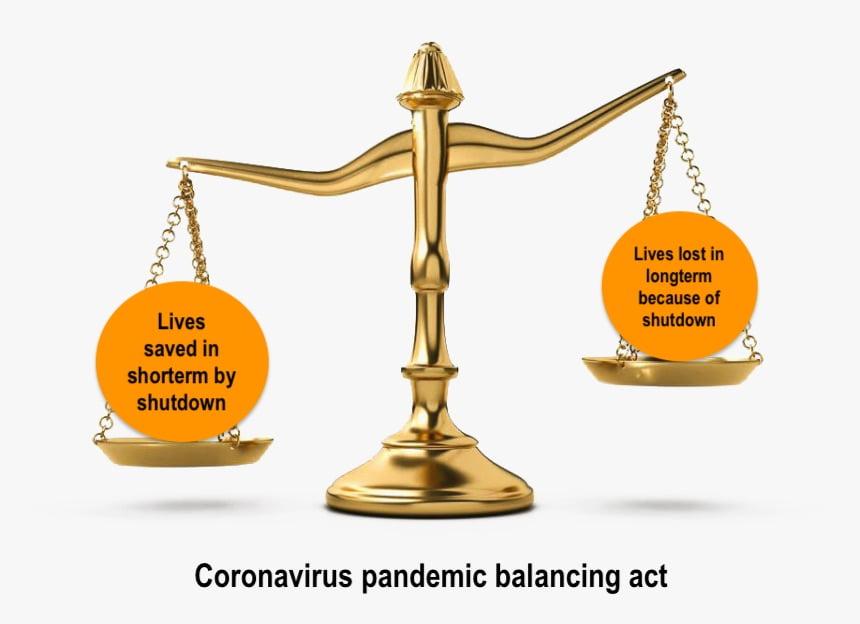 Coronavirus balancing act