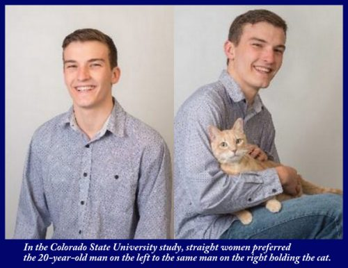 Colorado State Uni study on women's perceptions of men holding cats